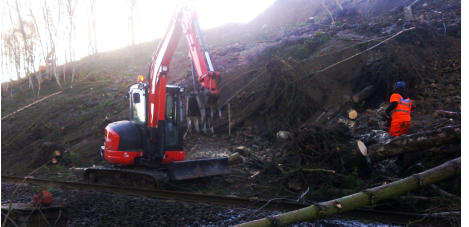 Railway Site Clearance